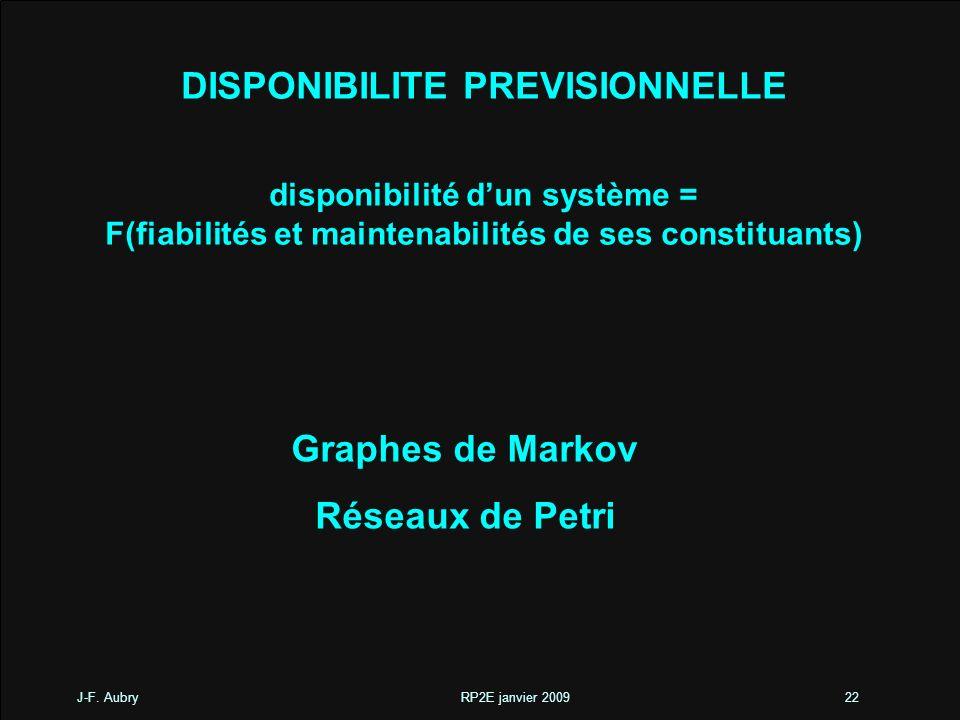 J-F. Aubry RP2E janvier 200922 DISPONIBILITE PREVISIONNELLE disponibilité dun système = F(fiabilités et maintenabilités de ses constituants) Graphes d