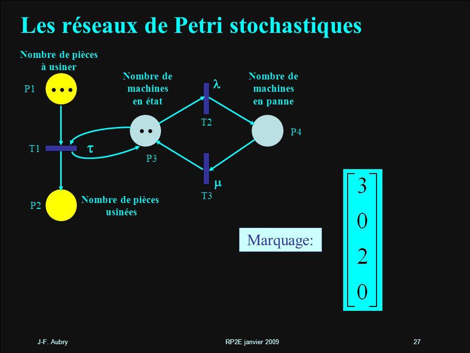 J-F. Aubry RP2E janvier 200927 Les réseaux de Petri stochastiques Marquage: Nombre de pièces à usiner Nombre de machines en état Nombre de machines en