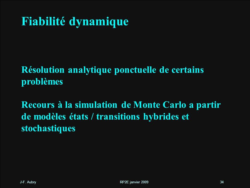 J-F. Aubry RP2E janvier 200934 Fiabilité dynamique Résolution analytique ponctuelle de certains problèmes Recours à la simulation de Monte Carlo a par