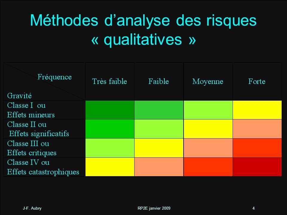 J-F. Aubry RP2E janvier 20094 Méthodes danalyse des risques « qualitatives »