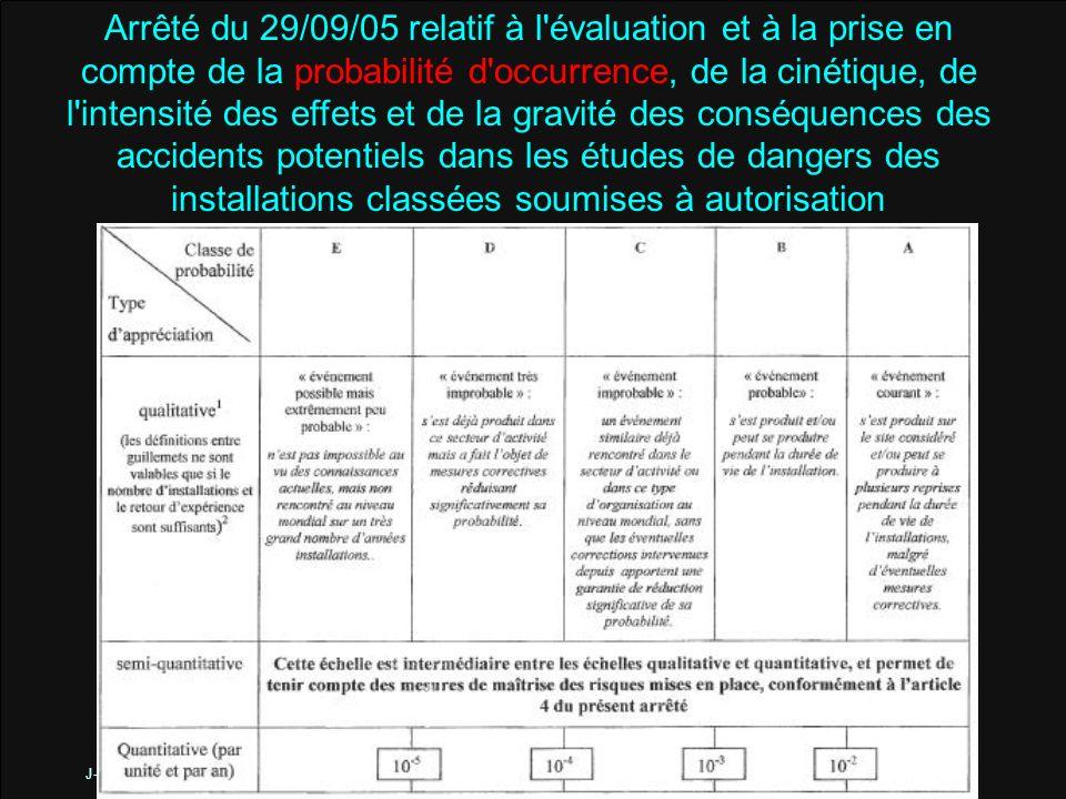 J-F. Aubry RP2E janvier 20097 Arrêté du 29/09/05 relatif à l'évaluation et à la prise en compte de la probabilité d'occurrence, de la cinétique, de l'