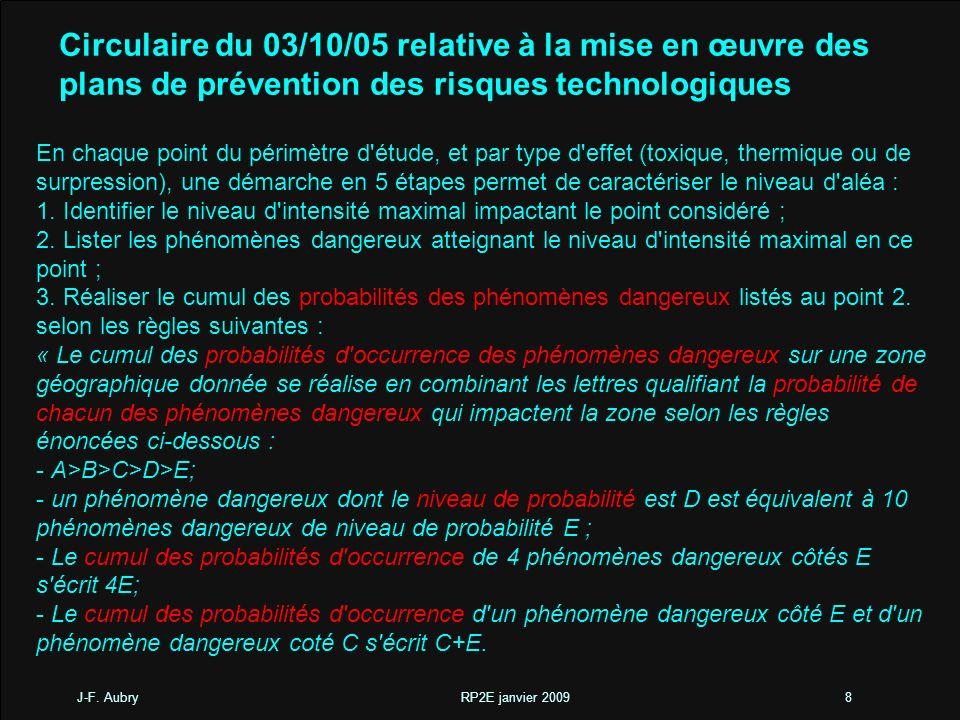J-F. Aubry RP2E janvier 20098 Circulaire du 03/10/05 relative à la mise en œuvre des plans de prévention des risques technologiques En chaque point du