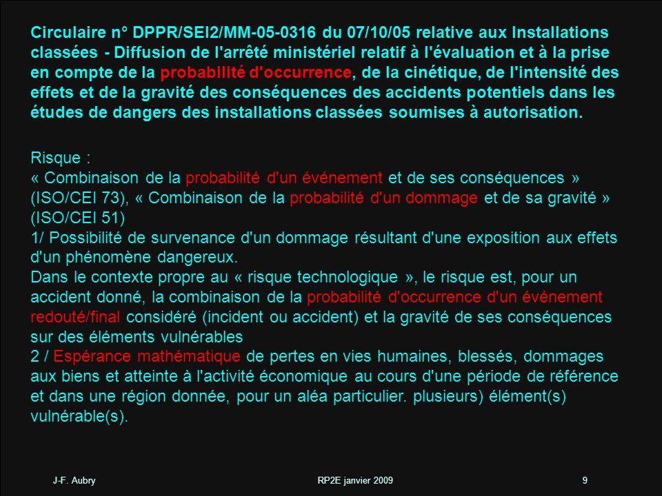 J-F. Aubry RP2E janvier 20099 Risque : « Combinaison de la probabilité d'un événement et de ses conséquences » (ISO/CEI 73), « Combinaison de la proba