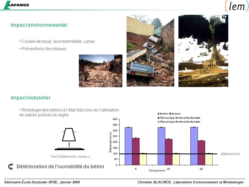 Séminaire École Doctorale RP2E, Janvier 2009Christian BLACHIER, Laboratoire Environnement et Minéralurgie Impact environnemental Coulée de boue, lave