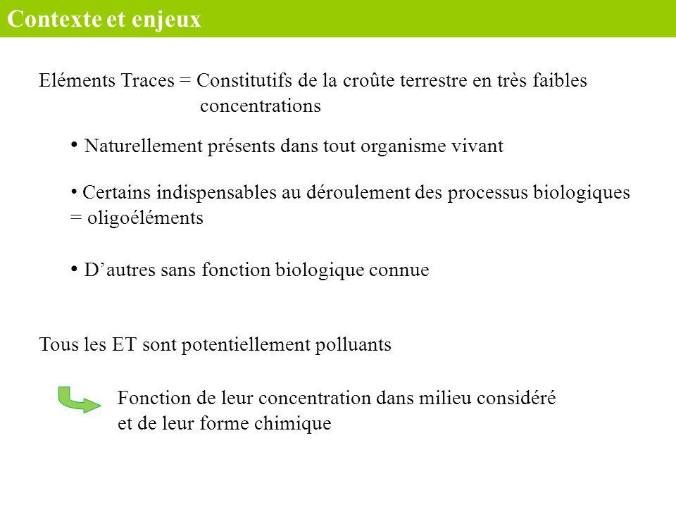Tous les ET sont potentiellement polluants Eléments Traces = Constitutifs de la croûte terrestre en très faibles concentrations Certains indispensable