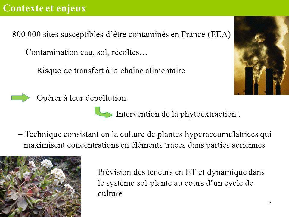 Contexte et enjeux 3 Opérer à leur dépollution Intervention de la phytoextraction : Prévision des teneurs en ET et dynamique dans le système sol-plant