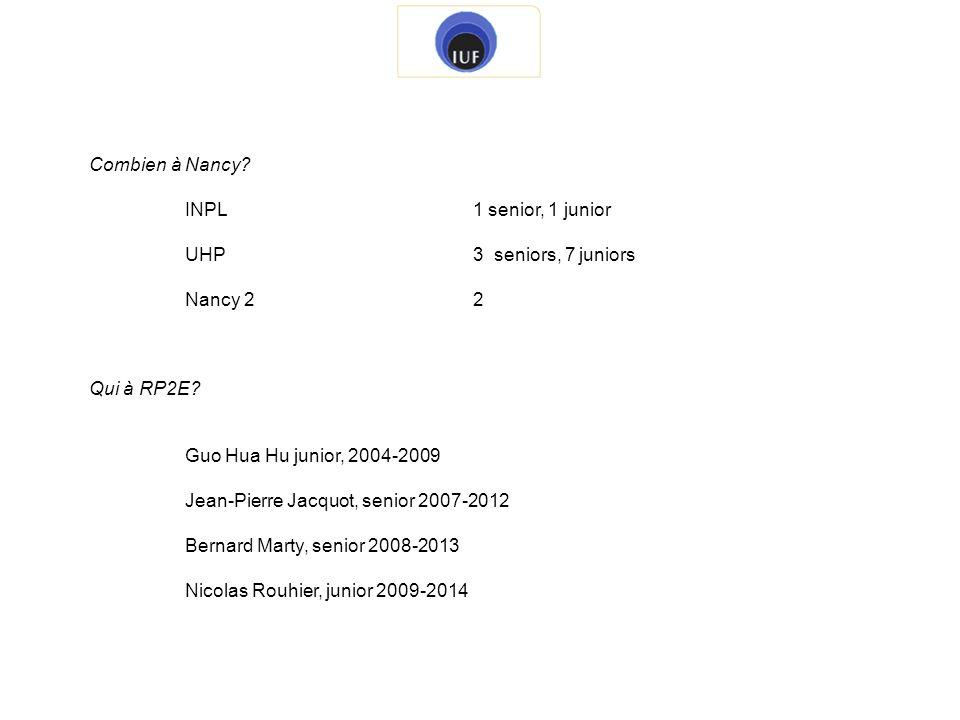 Combien à Nancy? INPL 1 senior, 1 junior UHP3 seniors, 7 juniors Nancy 22 Qui à RP2E? Guo Hua Hu junior, 2004-2009 Jean-Pierre Jacquot, senior 2007-20