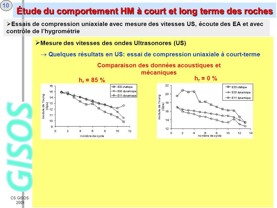 CS GISOS 2009 10 Mesure des vitesses des ondes Ultrasonores (US) Quelques résultats en US: essai de compression uniaxiale à court-terme Comparaison de