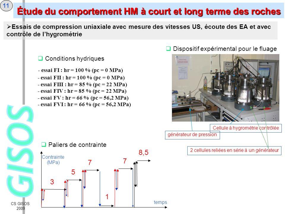 CS GISOS 2009 Conditions hydriques Paliers de contrainte 8,5 7 7 5 3 1 temps Contrainte (MPa) générateur de pression Cellule à hygrométrie contrôlée 2