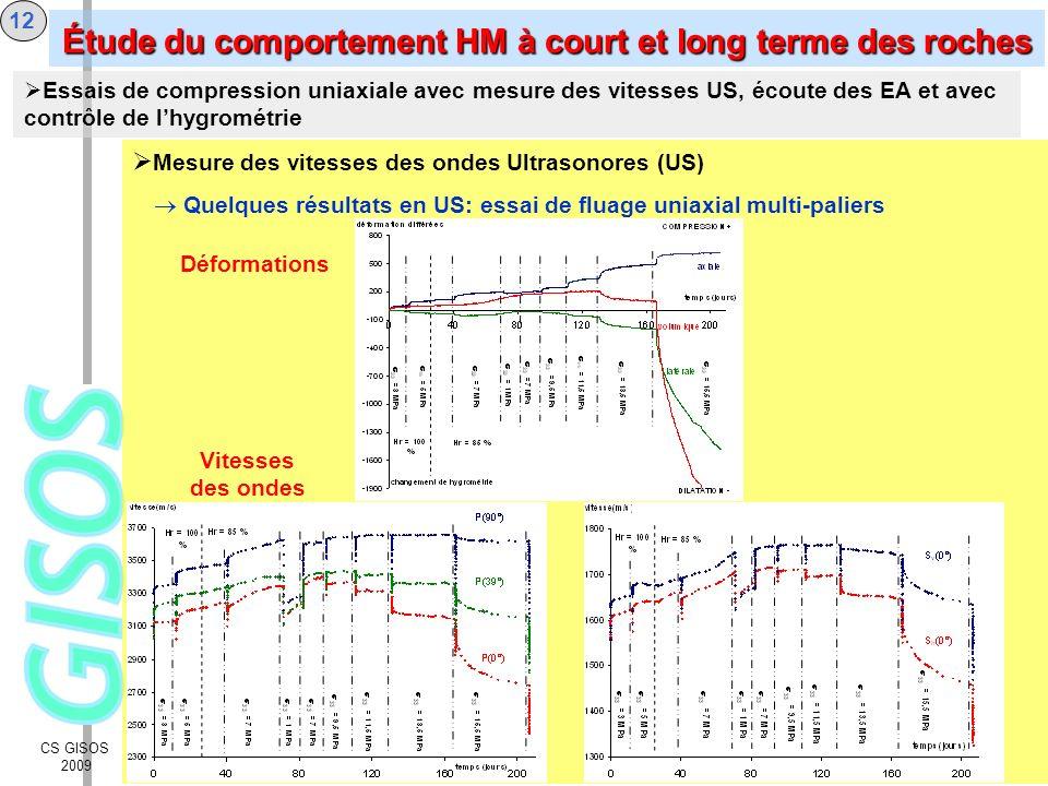 CS GISOS 2009 12 Mesure des vitesses des ondes Ultrasonores (US) Quelques résultats en US: essai de fluage uniaxial multi-paliers Déformations Essais