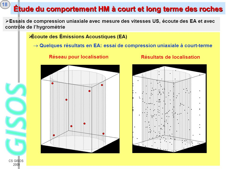 CS GISOS 2009 18 Écoute des Émissions Acoustiques (EA) Quelques résultats en EA: essai de compression uniaxiale à court-terme Essais de compression un