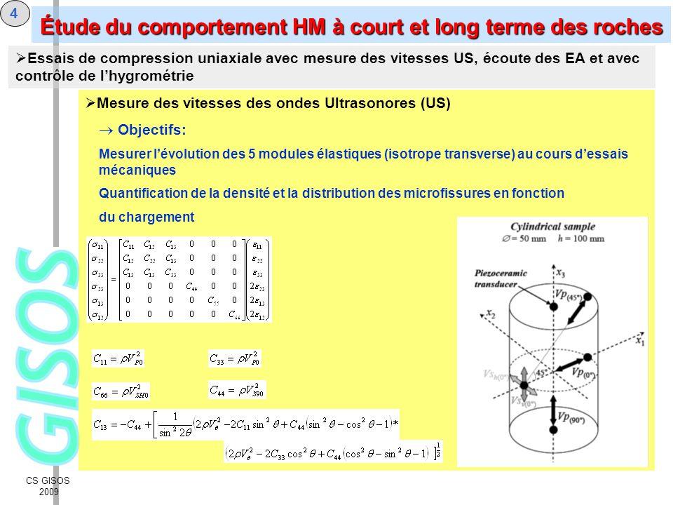 CS GISOS 2009 Mesure des vitesses des ondes Ultrasonores (US) Objectifs: Mesurer lévolution des 5 modules élastiques (isotrope transverse) au cours de