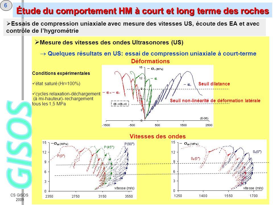 CS GISOS 2009 6 Mesure des vitesses des ondes Ultrasonores (US) Quelques résultats en US: essai de compression uniaxiale à court-terme Déformations Es