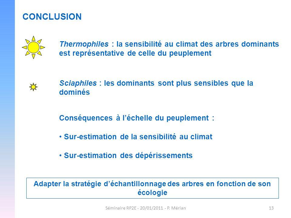 Séminaire RP2E - 20/01/2011 - P. Mérian13 CONCLUSION Thermophiles : la sensibilité au climat des arbres dominants est représentative de celle du peupl