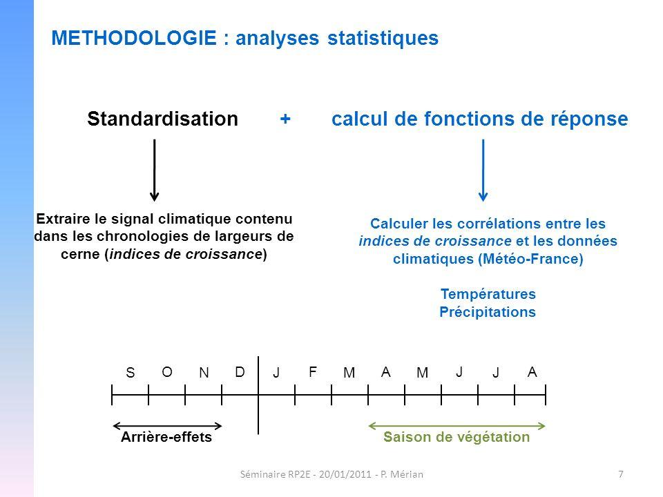 Séminaire RP2E - 20/01/2011 - P. Mérian7 METHODOLOGIE : analyses statistiques Standardisation + calcul de fonctions de réponse Extraire le signal clim