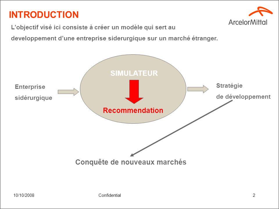 10/10/2008Confidential1 Sommaire 1.Introduction 2.Problématique 3.Méthodologie 4.Modélisation des ventes 5.Modélisation des achats 6.Modélisation de l