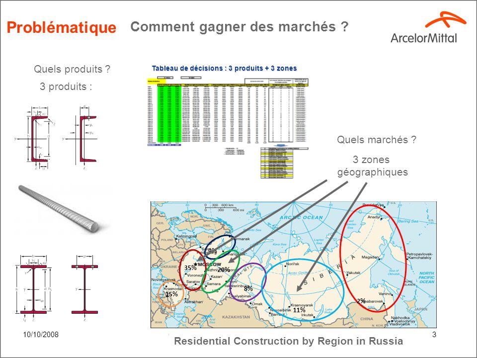 10/10/2008Confidential2 INTRODUCTION Lobjectif visé ici consiste à créer un modèle qui sert au developpement dune entreprise siderurgique sur un marché étranger.