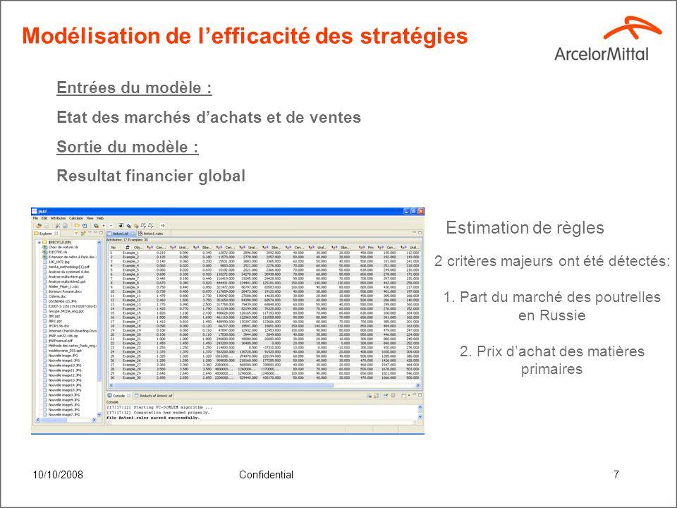 10/10/2008Confidential6 Modélisation des achats Achat : - Transport - Minerais de fer - Charbon 5 regions de provenance : - Russie - Brézil - Chine -