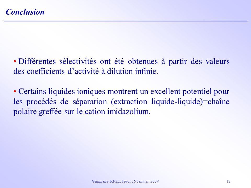 Séminaire RP2E, Jeudi 15 Janvier 200912 Conclusion Différentes sélectivités ont été obtenues à partir des valeurs des coefficients dactivité à dilutio