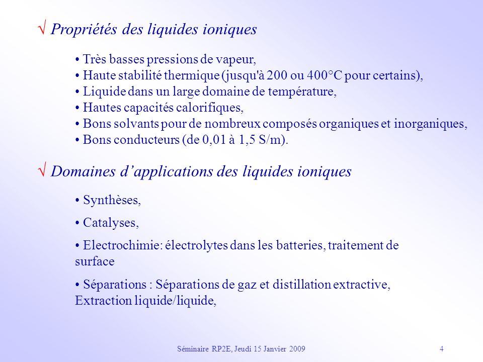 Séminaire RP2E, Jeudi 15 Janvier 20094 Domaines dapplications des liquides ioniques Synthèses, Catalyses, Electrochimie: électrolytes dans les batteri