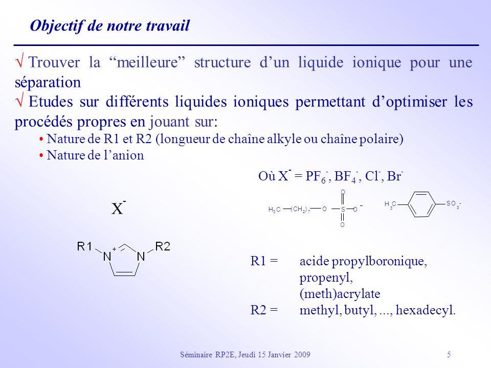 Séminaire RP2E, Jeudi 15 Janvier 20096 Propriétés thermodynamiques des liquides ioniques Importance davoir des données expérimentales pour le développement de modèles thermodynamiques.