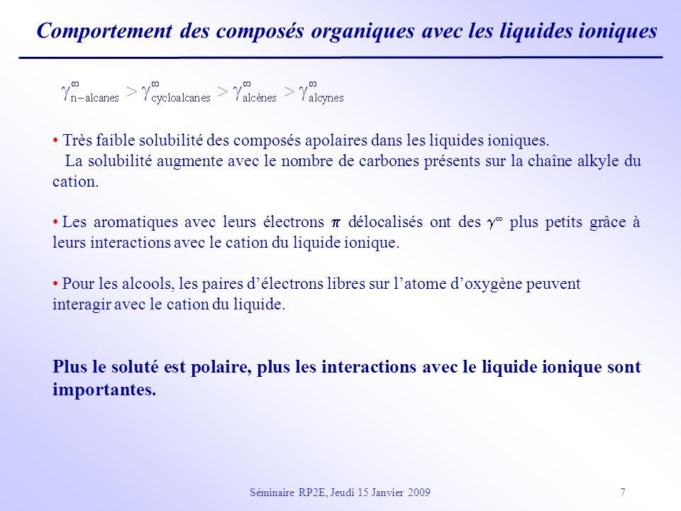 Séminaire RP2E, Jeudi 15 Janvier 20097 Très faible solubilité des composés apolaires dans les liquides ioniques. La solubilité augmente avec le nombre