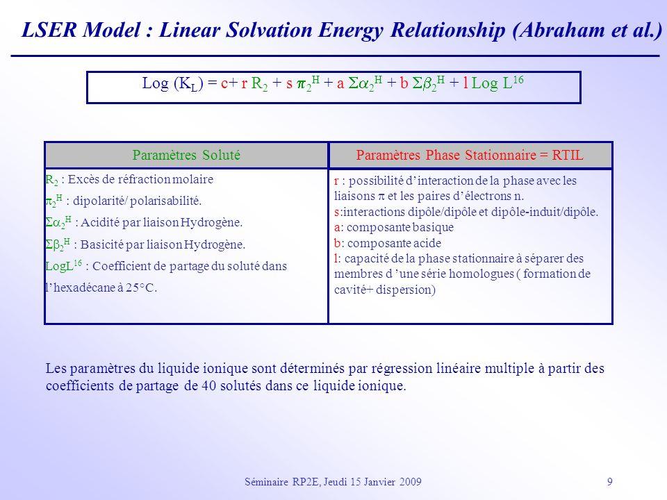Séminaire RP2E, Jeudi 15 Janvier 200910 Paramètres LSER des liquides ioniques Les interactions de paire délectrons libres (système r) sont favorables pour le transfert du soluté de la phase gazeuse vers le liquide ionique.
