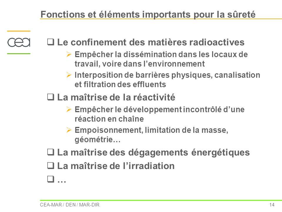 CEA-MAR / DEN / MAR-DIR 14 Fonctions et éléments importants pour la sûreté Le confinement des matières radioactives Empêcher la dissémination dans les