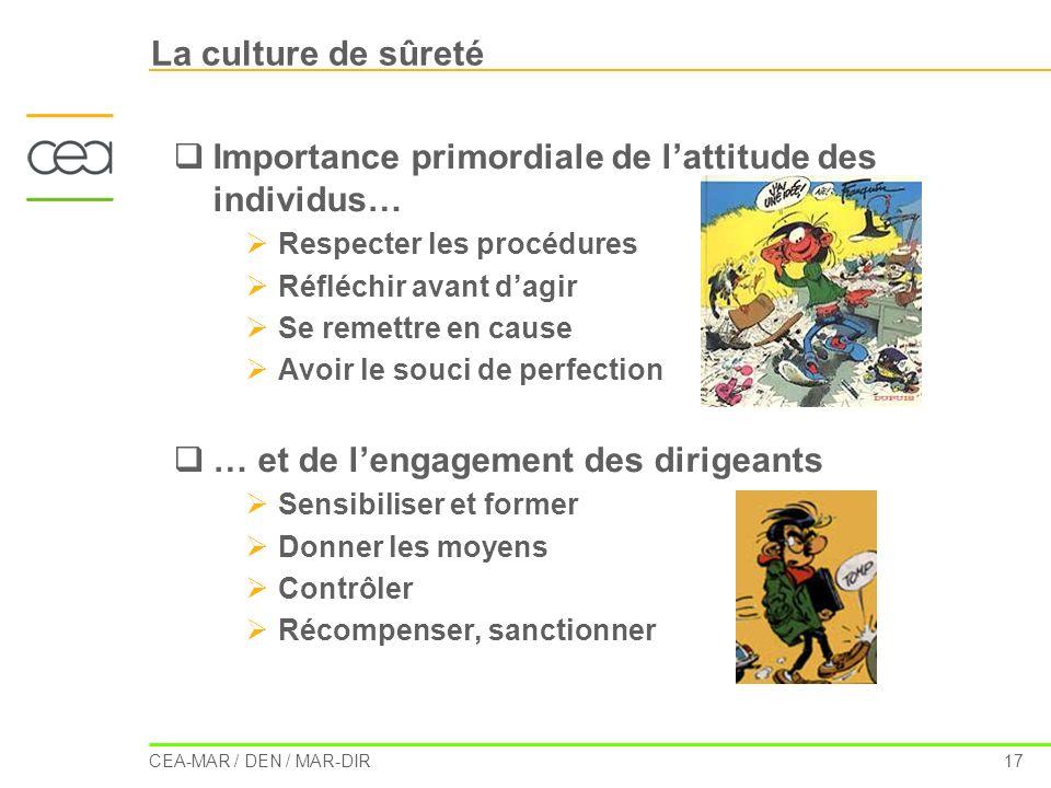 CEA-MAR / DEN / MAR-DIR 17 La culture de sûreté Importance primordiale de lattitude des individus… Respecter les procédures Réfléchir avant dagir Se r