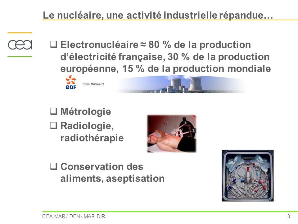 CEA-MAR / DEN / MAR-DIR 3 Le nucléaire, une activité industrielle répandue… Electronucléaire 80 % de la production délectricité française, 30 % de la