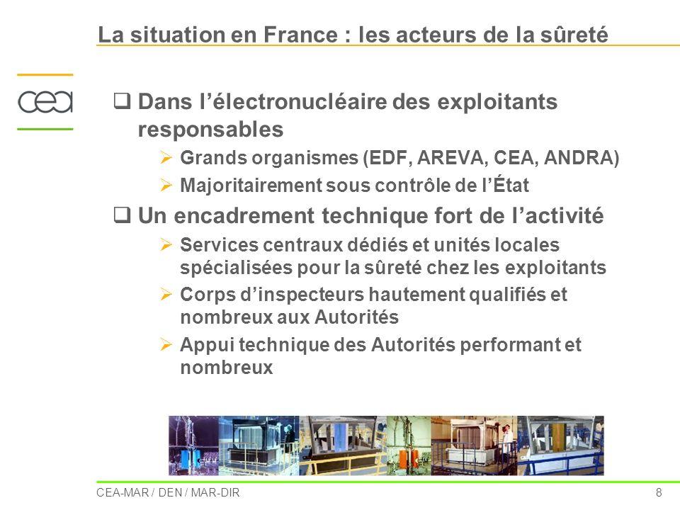 CEA-MAR / DEN / MAR-DIR 8 La situation en France : les acteurs de la sûreté Dans lélectronucléaire des exploitants responsables Grands organismes (EDF