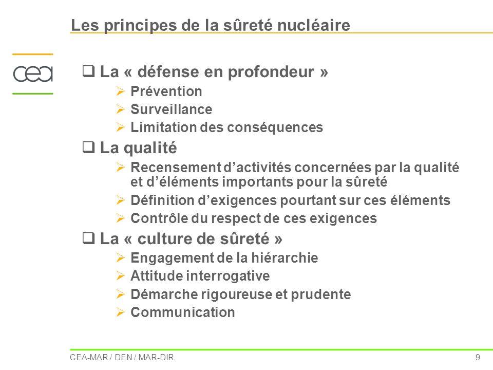 CEA-MAR / DEN / MAR-DIR 9 Les principes de la sûreté nucléaire La « défense en profondeur » Prévention Surveillance Limitation des conséquences La qua