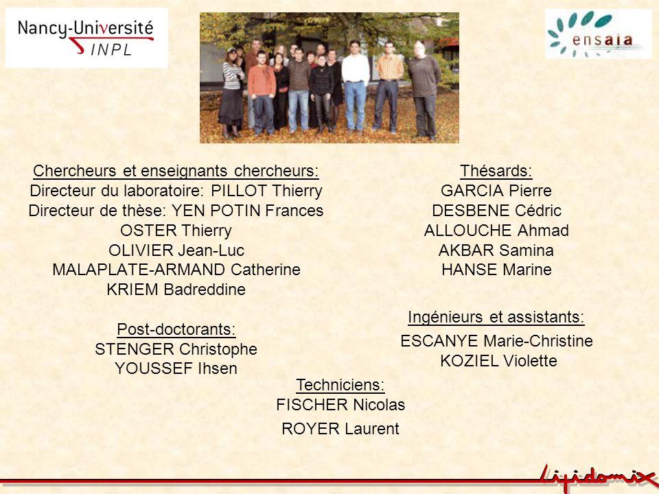 Chercheurs et enseignants chercheurs: Directeur du laboratoire: PILLOT Thierry Directeur de thèse: YEN POTIN Frances OSTER Thierry OLIVIER Jean-Luc MA