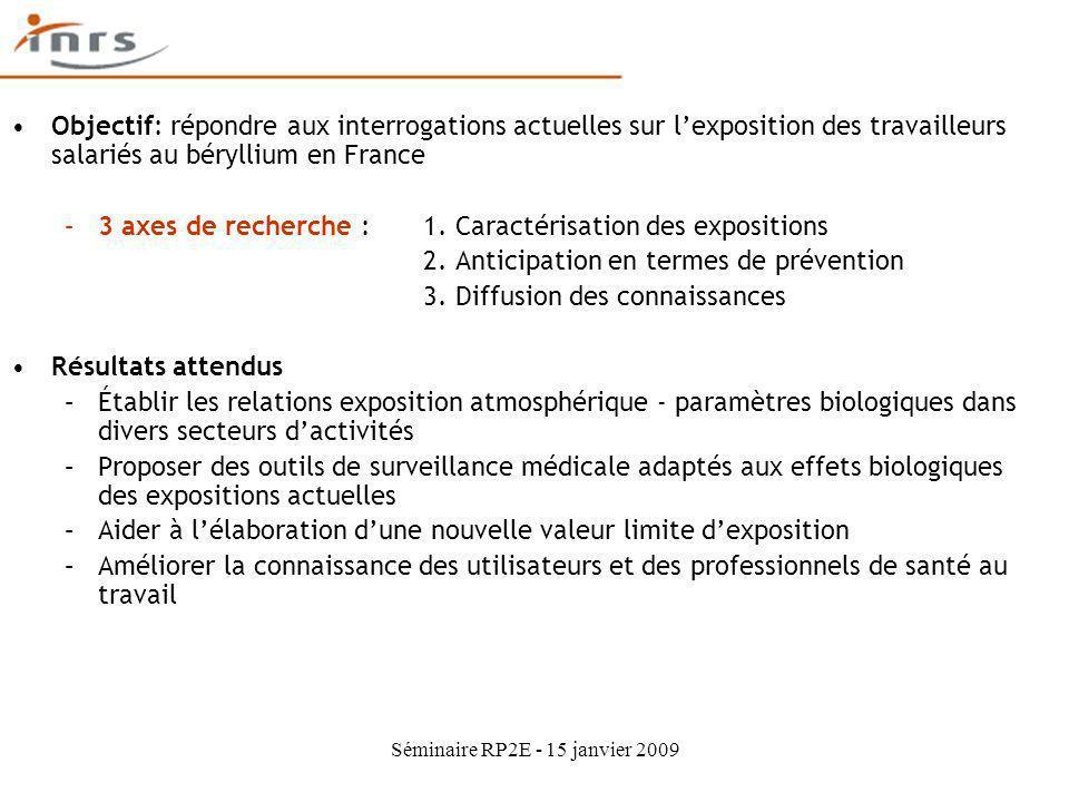 Séminaire RP2E - 15 janvier 2009 Objectif: répondre aux interrogations actuelles sur lexposition des travailleurs salariés au béryllium en France –3 a