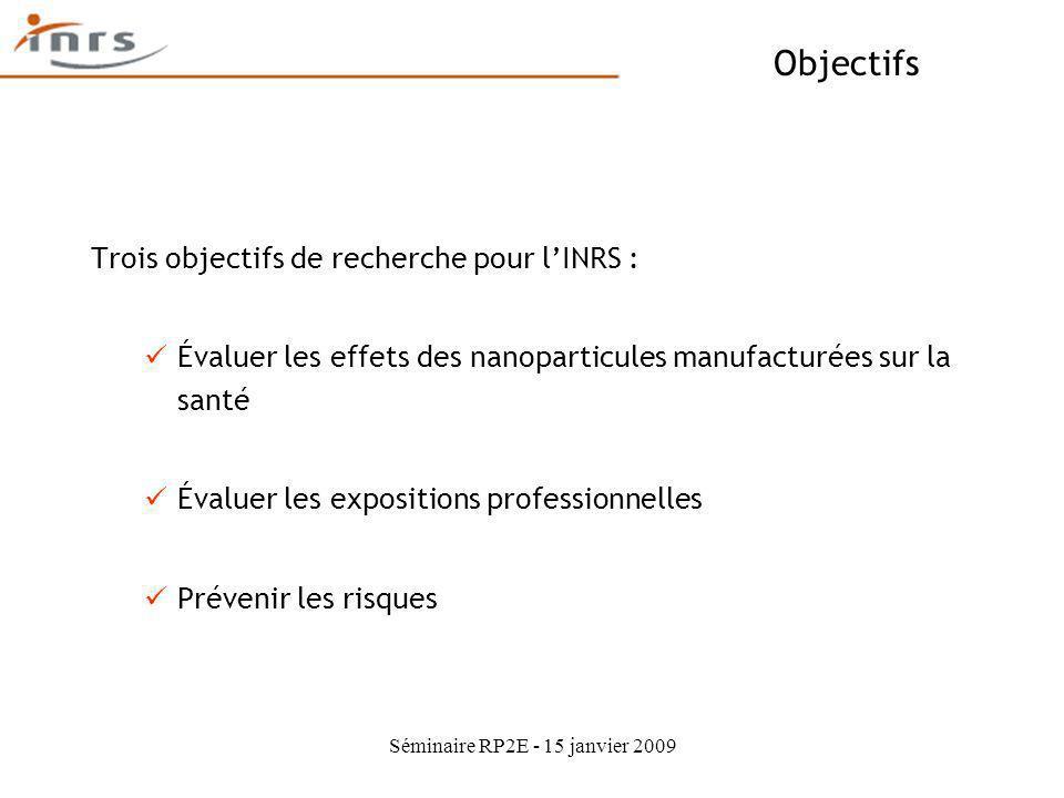 Séminaire RP2E - 15 janvier 2009 Objectifs Trois objectifs de recherche pour lINRS : Évaluer les effets des nanoparticules manufacturées sur la santé