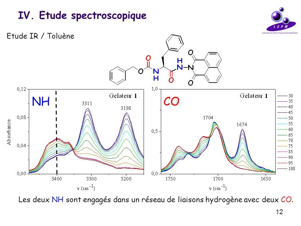 12 IV. Etude spectroscopique Etude IR / Toluène NH CO Les deux NH sont engagés dans un réseau de liaisons hydrogène avec deux CO.