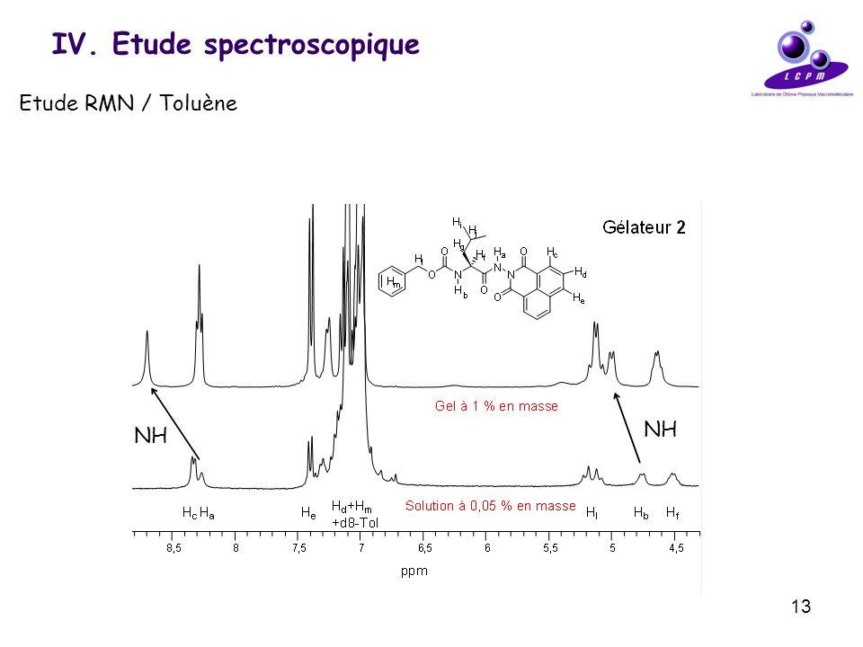 13 IV. Etude spectroscopique Etude RMN / Toluène NH