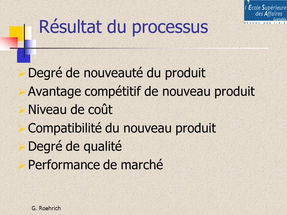 G. Roehrich Résultat du processus Degré de nouveauté du produit Avantage compétitif de nouveau produit Niveau de coût Compatibilité du nouveau produit