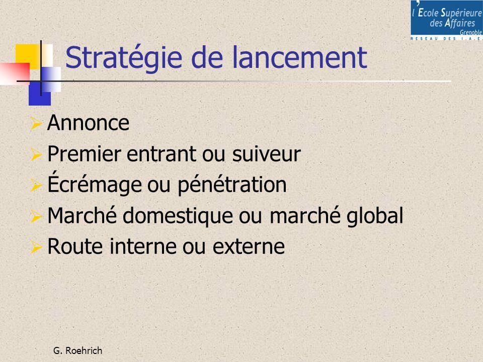 Stratégie de lancement Annonce Premier entrant ou suiveur Écrémage ou pénétration Marché domestique ou marché global Route interne ou externe