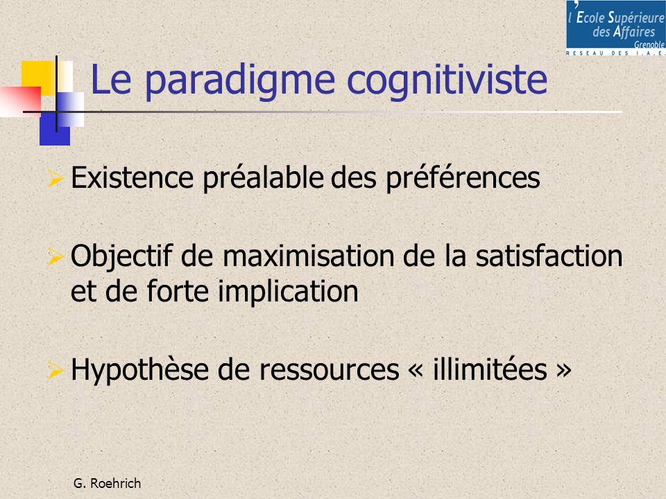 G. Roehrich Le paradigme cognitiviste Existence préalable des préférences Objectif de maximisation de la satisfaction et de forte implication Hypothès