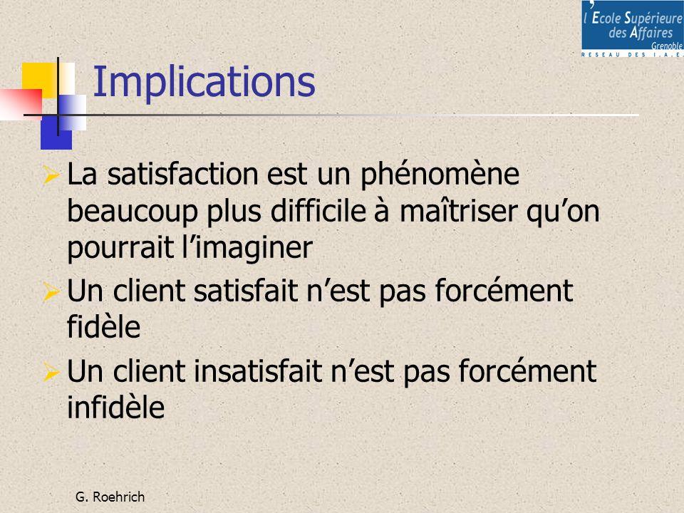 G. Roehrich Implications La satisfaction est un phénomène beaucoup plus difficile à maîtriser quon pourrait limaginer Un client satisfait nest pas for