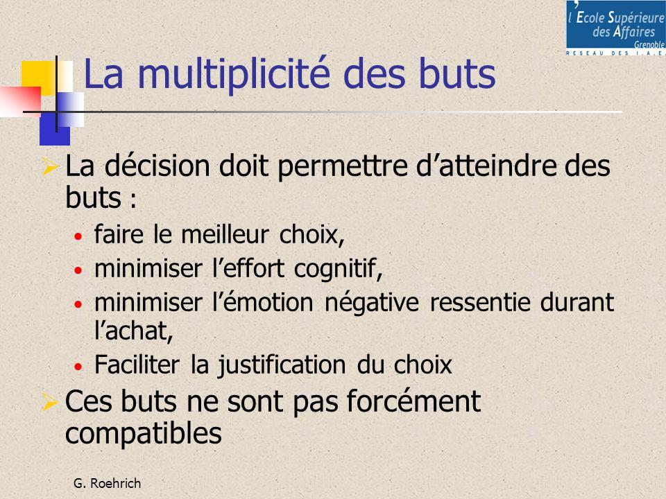 G. Roehrich La multiplicité des buts La décision doit permettre datteindre des buts : faire le meilleur choix, minimiser leffort cognitif, minimiser l