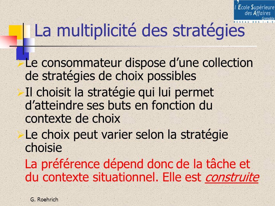 G. Roehrich La multiplicité des stratégies Le consommateur dispose dune collection de stratégies de choix possibles Il choisit la stratégie qui lui pe