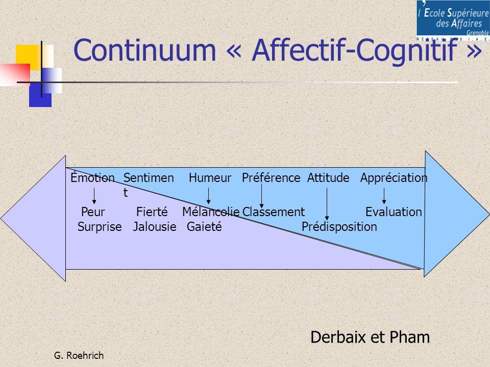 G. Roehrich Continuum « Affectif-Cognitif » ÉmotionSentimen t HumeurPréférenceAttitudeAppréciation Peur Fierté Mélancolie Classement Evaluation Surpri