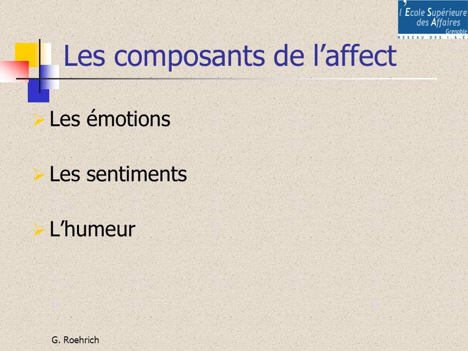 G. Roehrich Les composants de laffect Les émotions Les sentiments Lhumeur