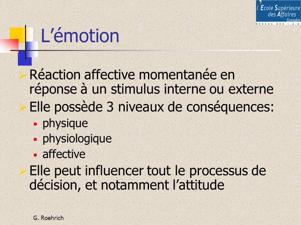 G. Roehrich Lémotion Réaction affective momentanée en réponse à un stimulus interne ou externe Elle possède 3 niveaux de conséquences: physique physio