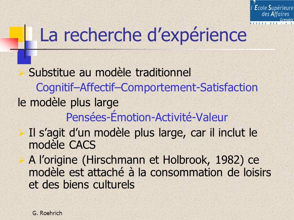 G. Roehrich La recherche dexpérience Substitue au modèle traditionnel Cognitif–Affectif–Comportement-Satisfaction le modèle plus large Pensées-Émotion