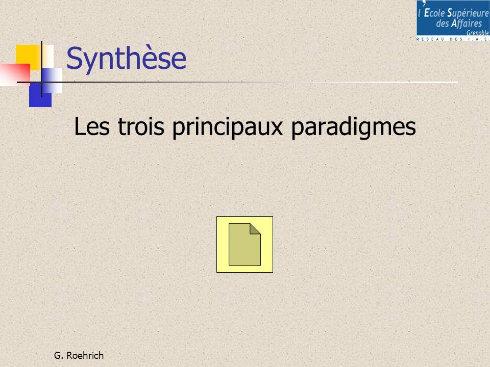 G. Roehrich Synthèse Les trois principaux paradigmes