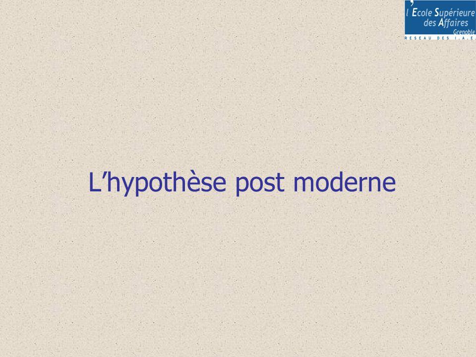 Lhypothèse post moderne