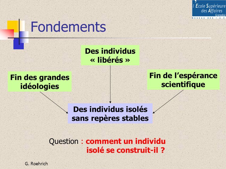 G. Roehrich Fondements Fin des grandes idéologies Fin de lespérance scientifique Des individus isolés sans repères stables Des individus « libérés » Q